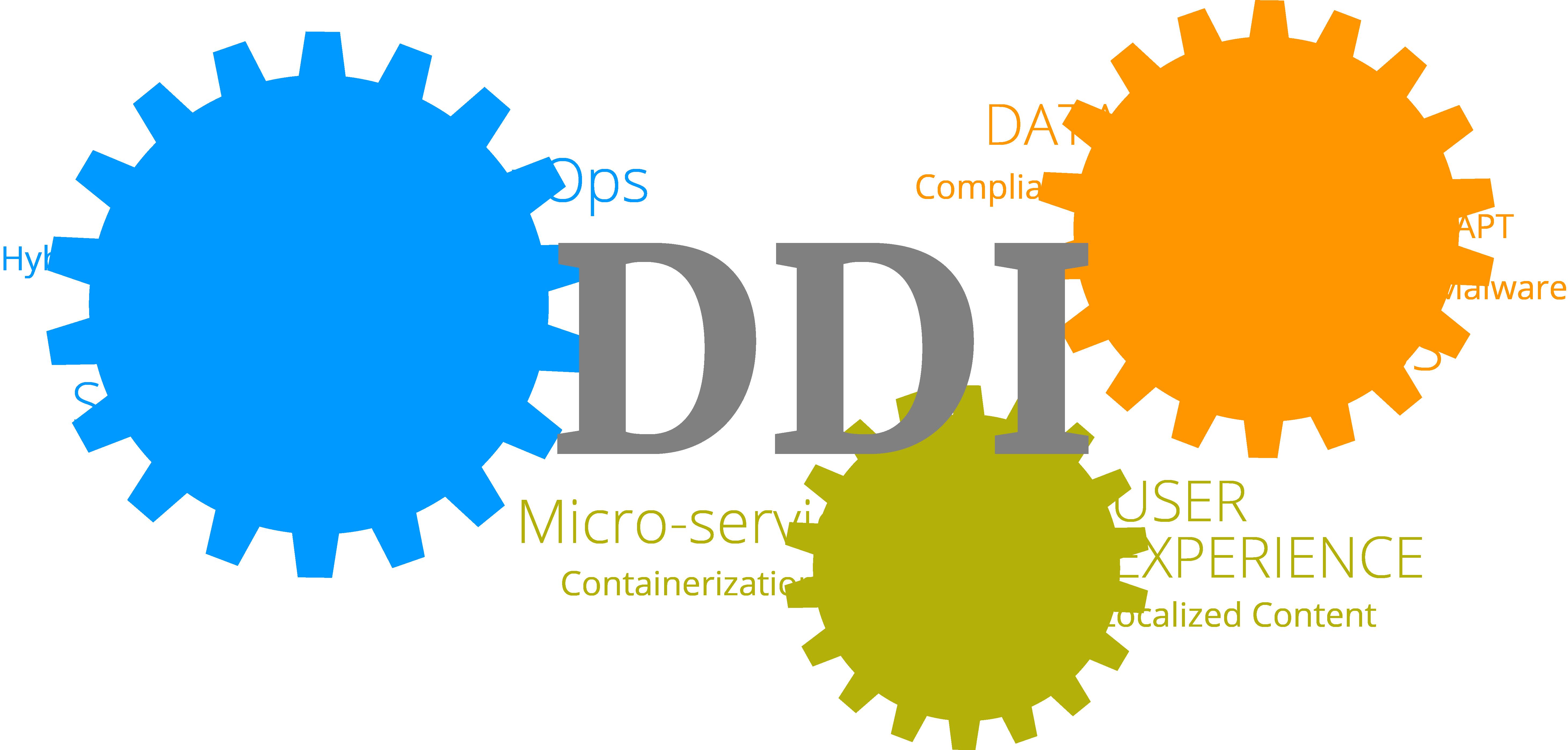 ddi_heart-of-strategic-it-challenges