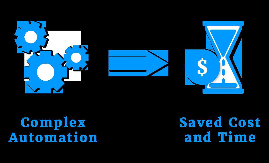 eip-ddi-savings-diagram